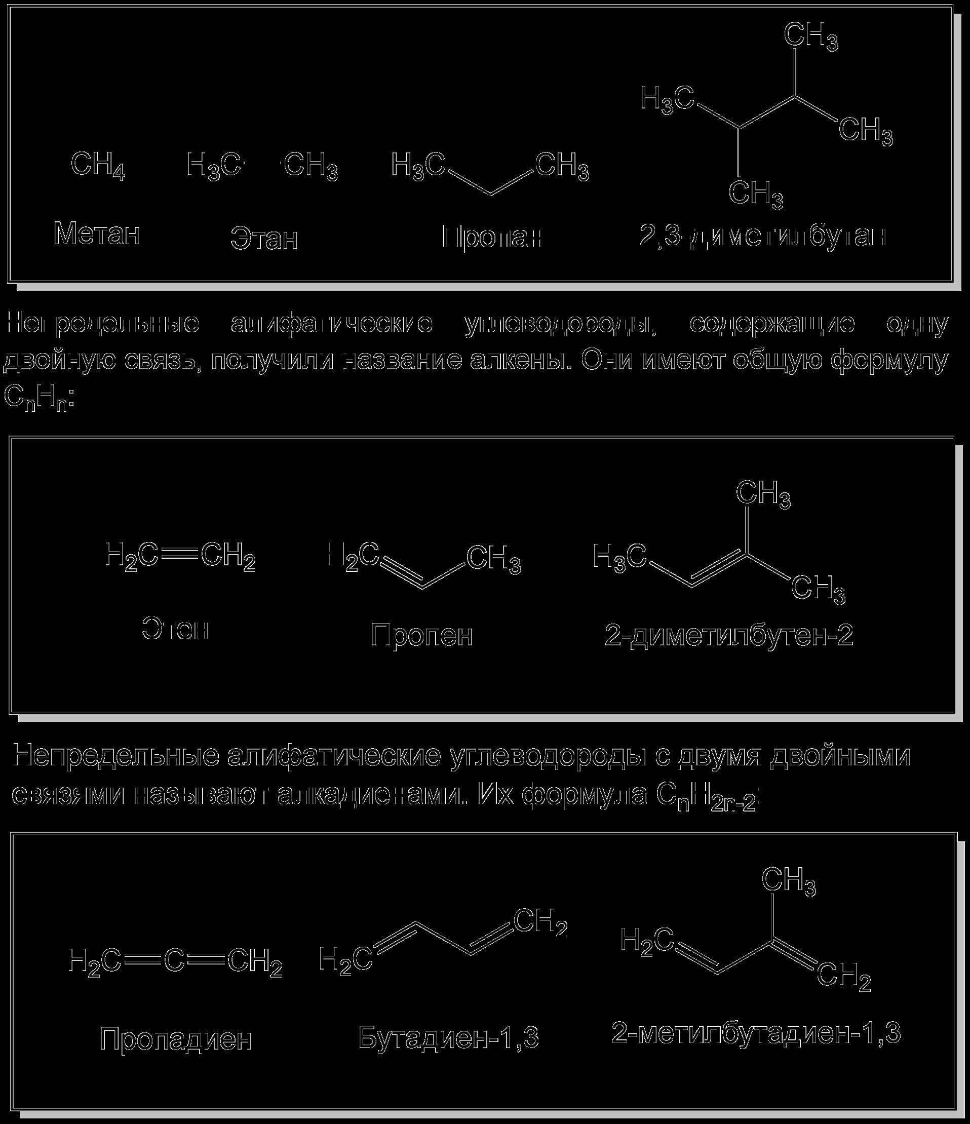 тест по химии 10 класс спирты ответы