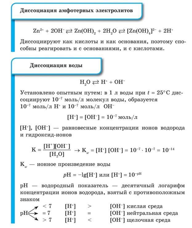 Диссоциация амфотерных электролитов, Диссоциация воды