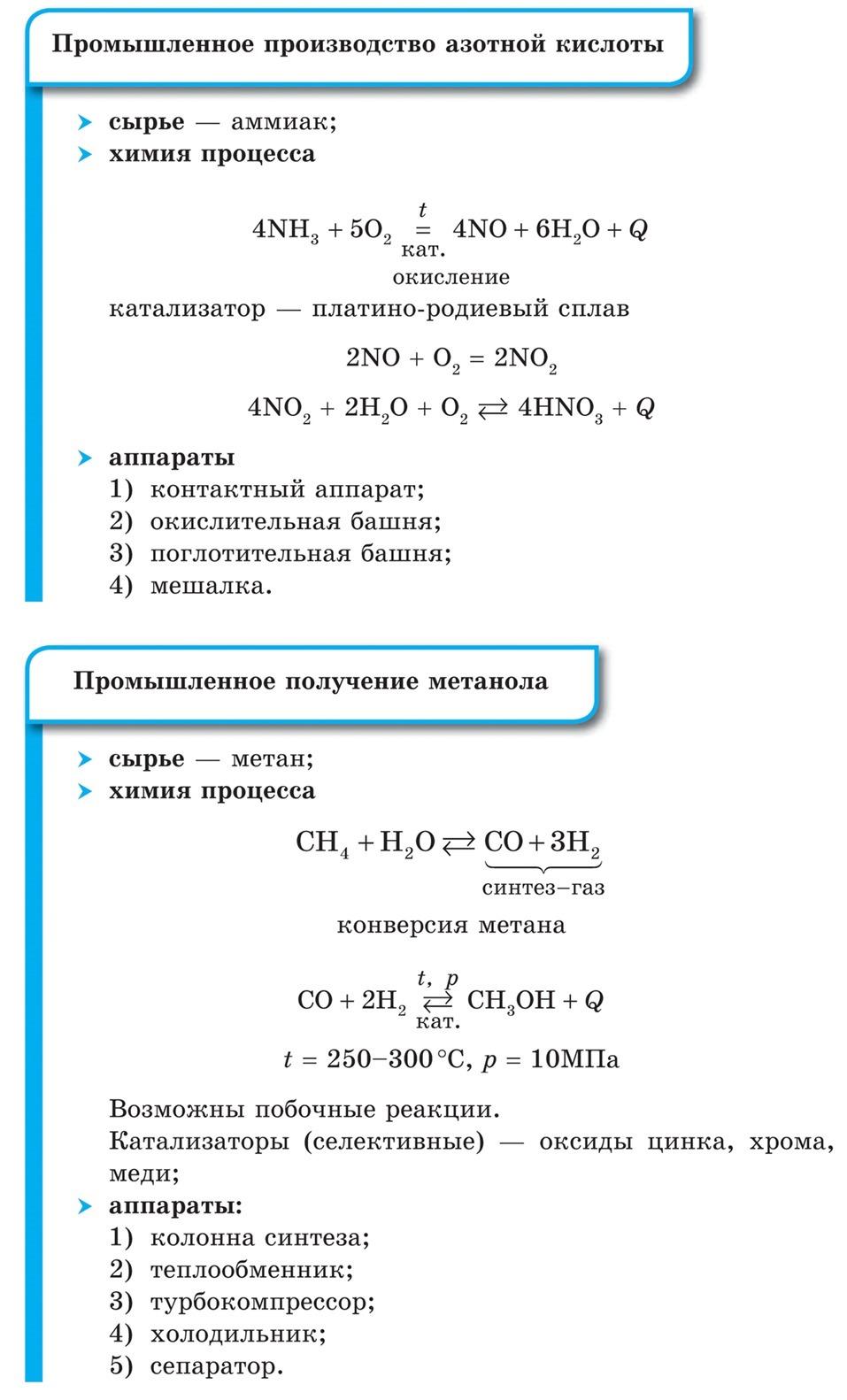 Производство азотной кислоты, получение метанола