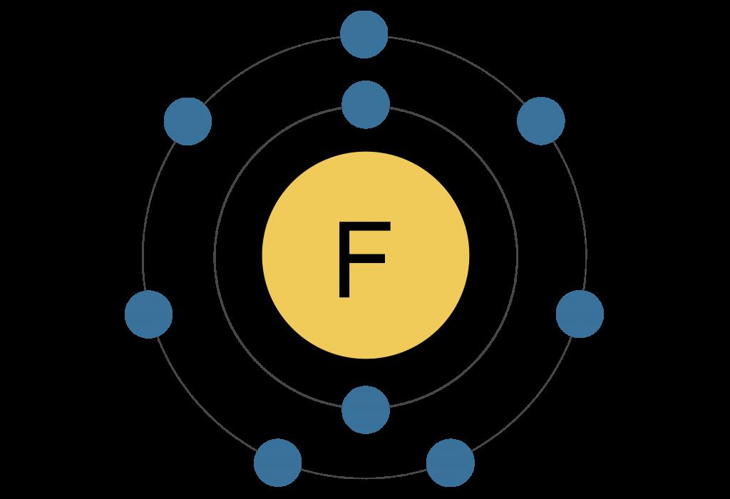 Электронные уровни фтора