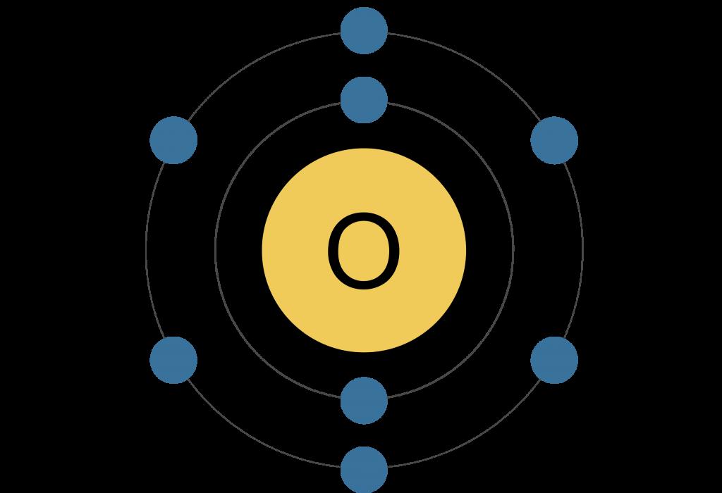 Электронные уровни кислорода