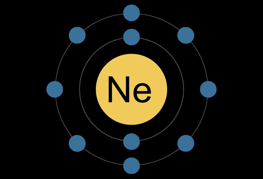 Электронные уровни неона